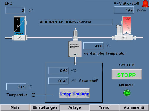 screenshot evaporation system